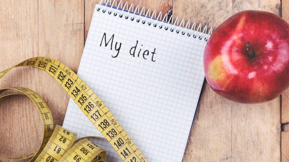 Diet Review