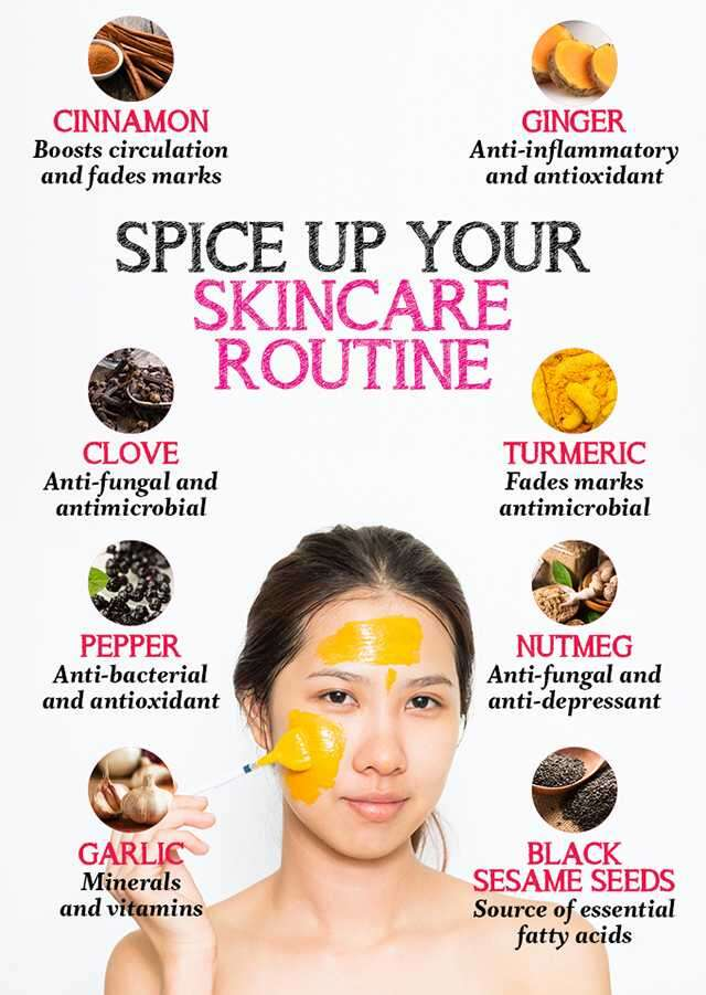 Simple Skin Care Tips Which Can Work Effectively
