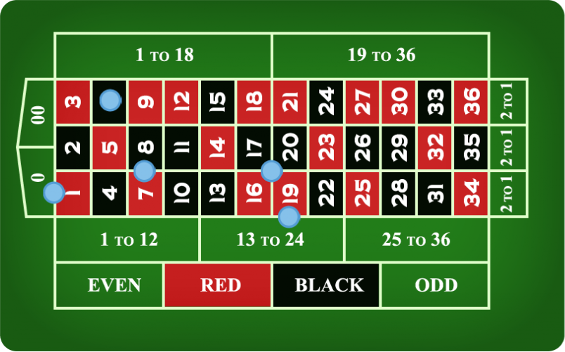 Betting General Rules