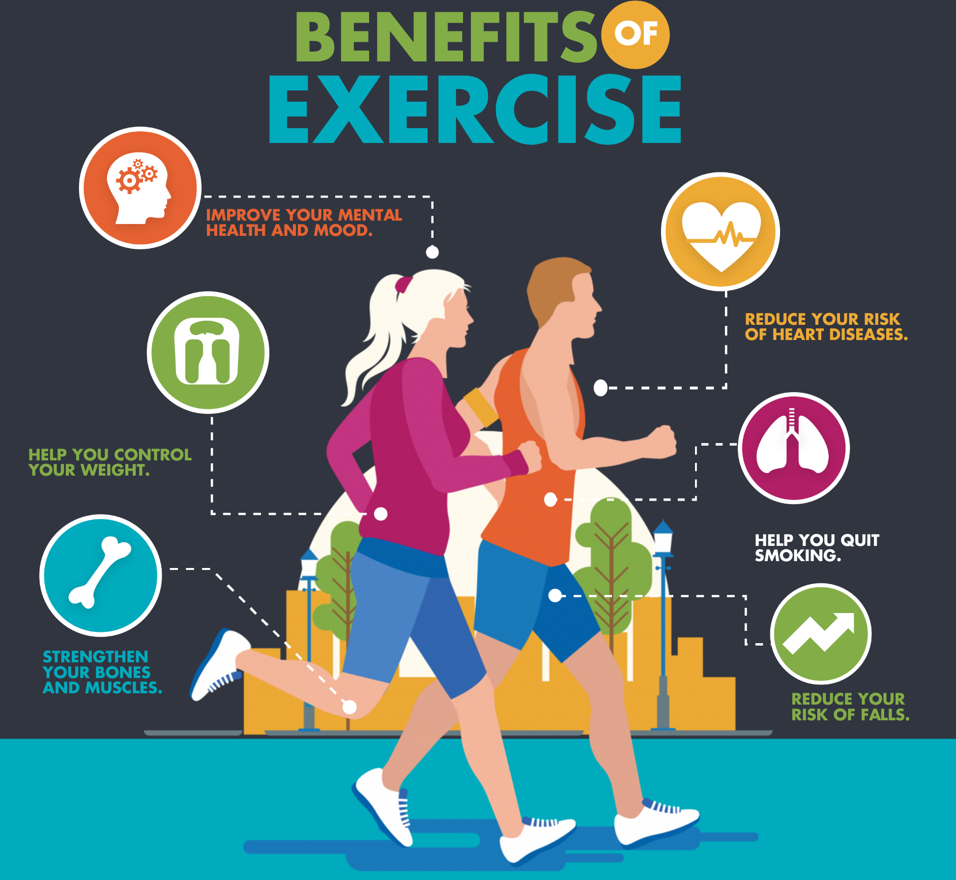 Million Dollar Exercise Infographic